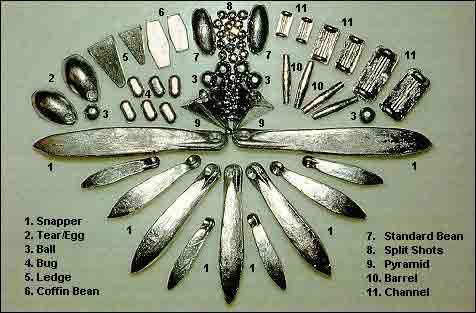 Sinkers for Types of fishing sinkers