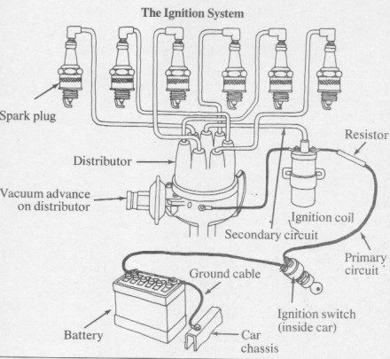 Wiring Diagram For A Onan B48g Engine on john deere 318 ignition parts